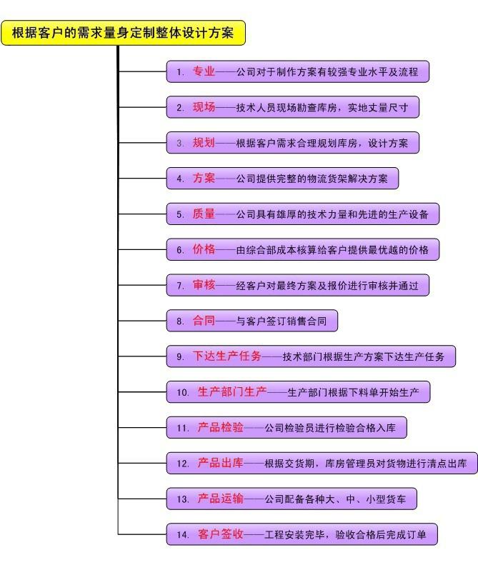 技术服务 图.jpg
